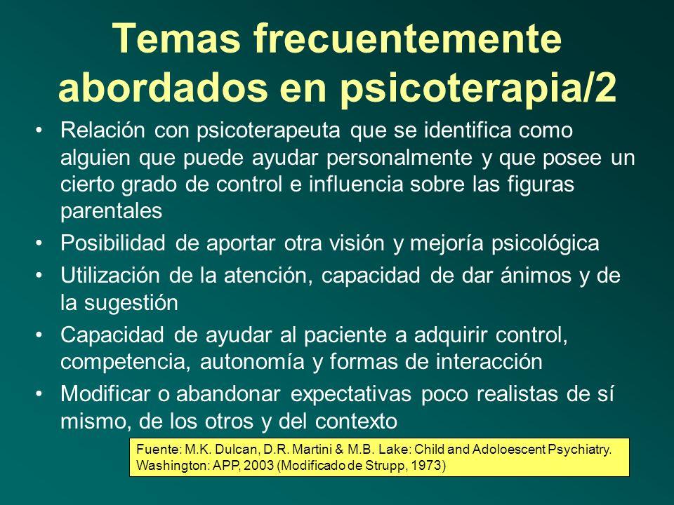 Temas frecuentemente abordados en psicoterapia/2