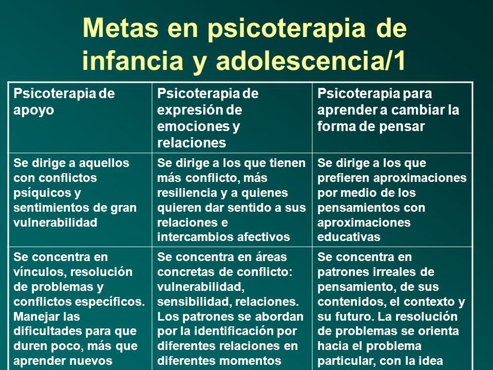 Metas en psicoterapia de infancia y adolescencia/1
