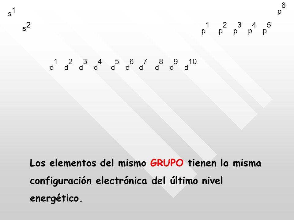 p6 s1. s2. p1. p2. p3. p4. p5. d1. d2. d3. d4. d5. d6. d7. d8. d9. d10.