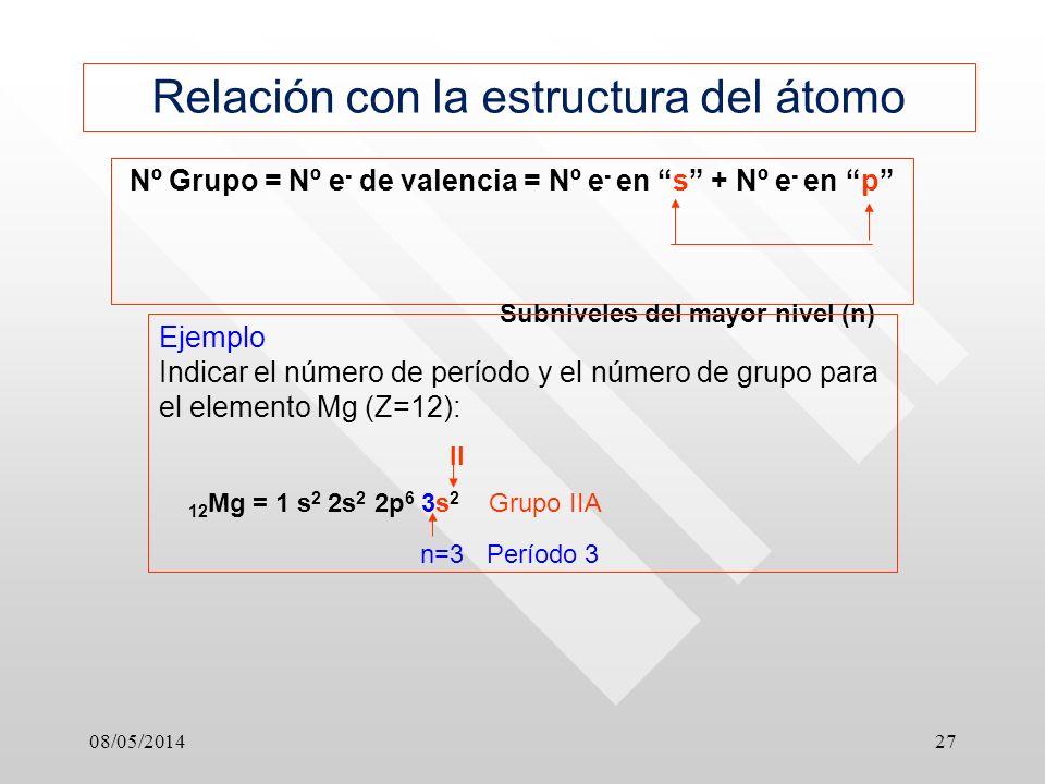 Nº Grupo = Nº e- de valencia = Nº e- en s + Nº e- en p
