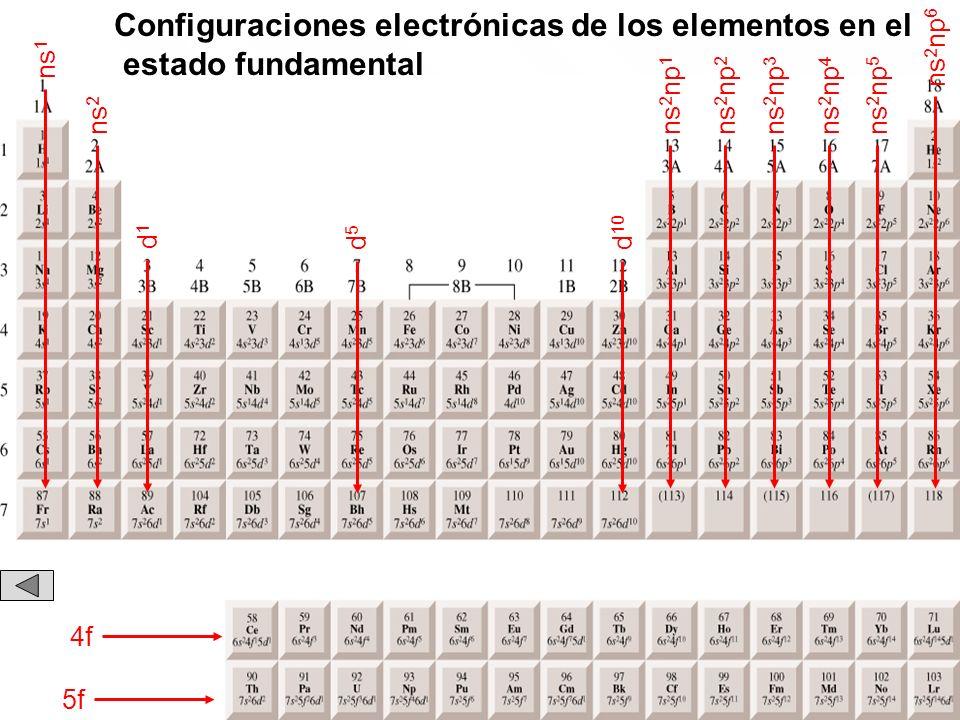 Configuraciones electrónicas de los elementos en el estado fundamental