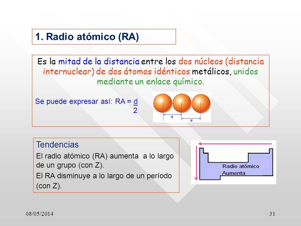 1. Radio atómico (RA)