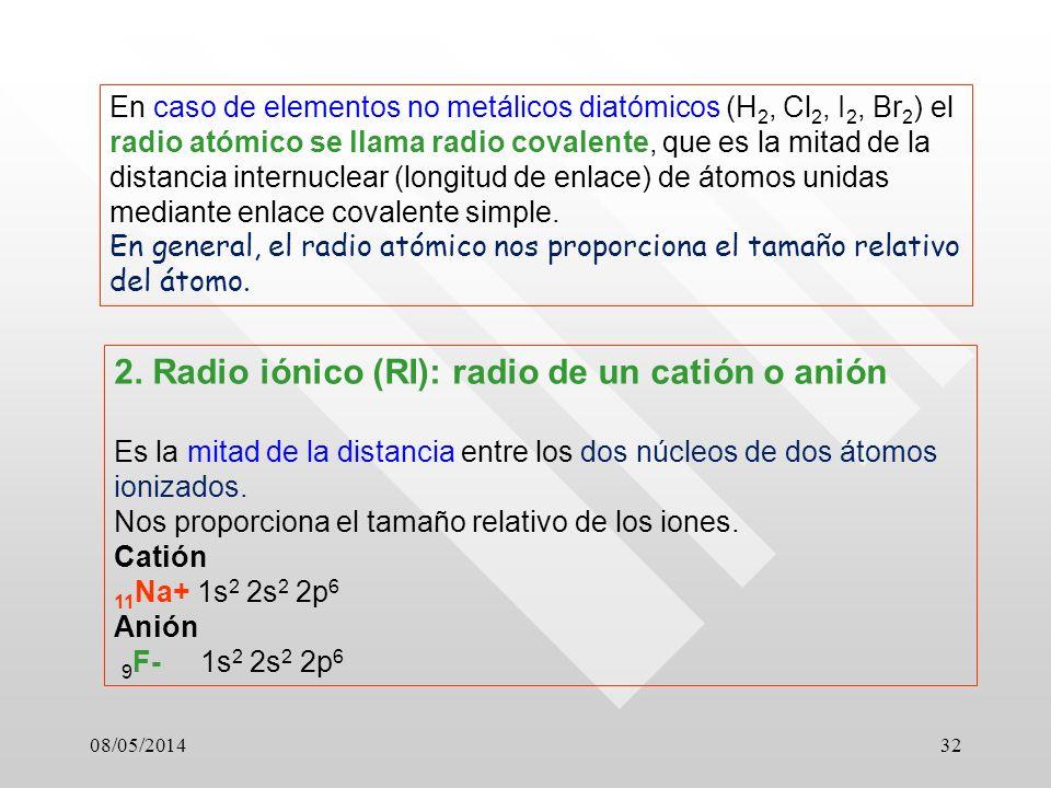 2. Radio iónico (RI): radio de un catión o anión