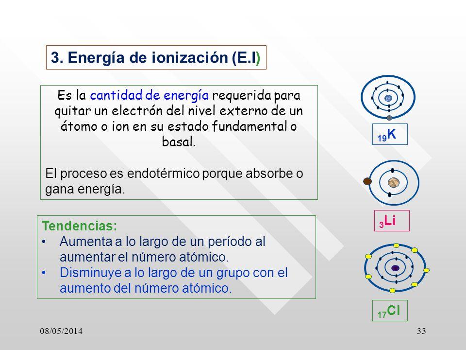 3. Energía de ionización (E.I)