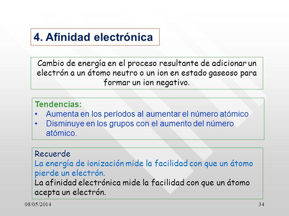 4. Afinidad electrónica