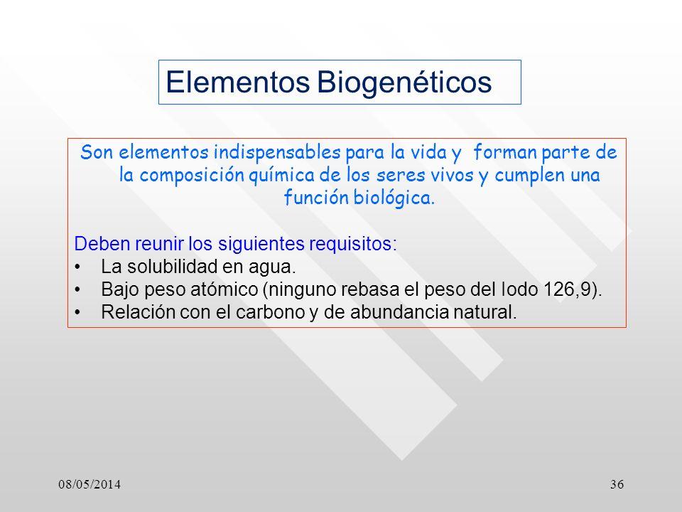 Elementos Biogenéticos