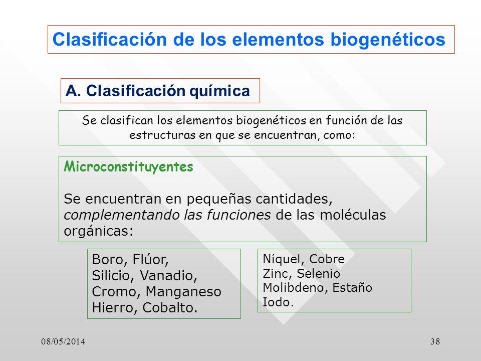 Clasificación de los elementos biogenéticos