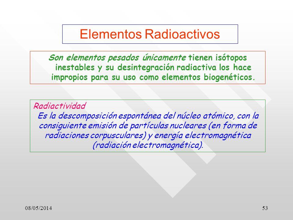 Elementos Radioactivos