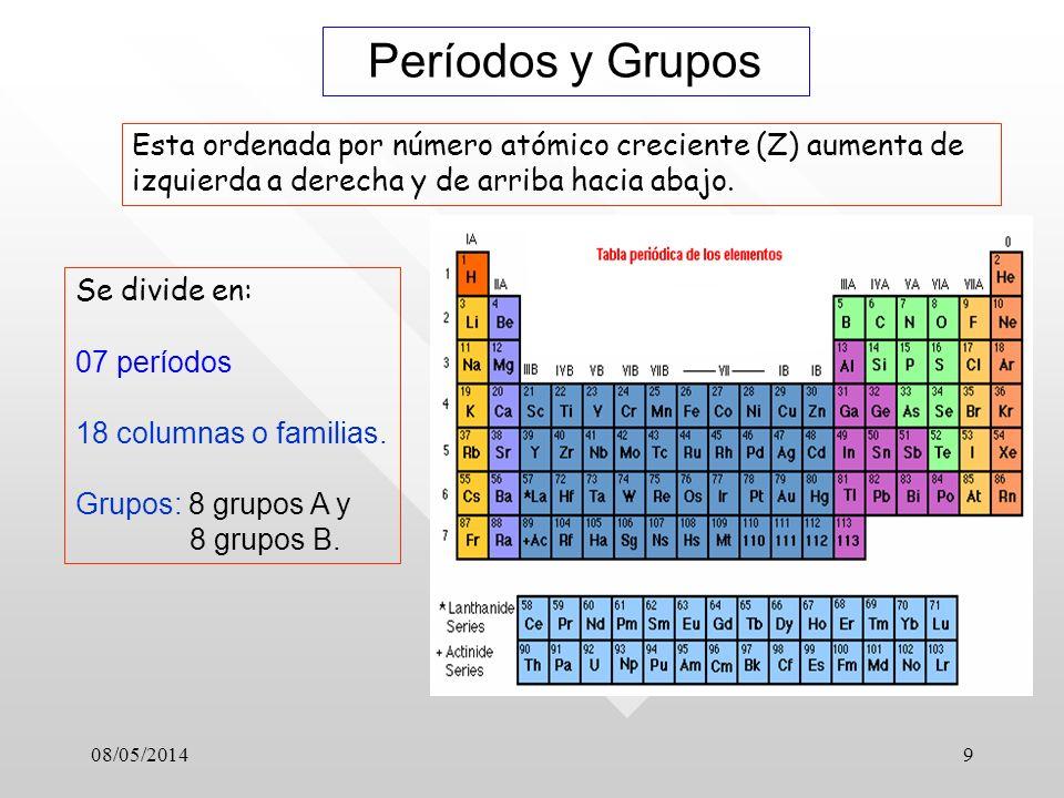 Períodos y Grupos Esta ordenada por número atómico creciente (Z) aumenta de izquierda a derecha y de arriba hacia abajo.