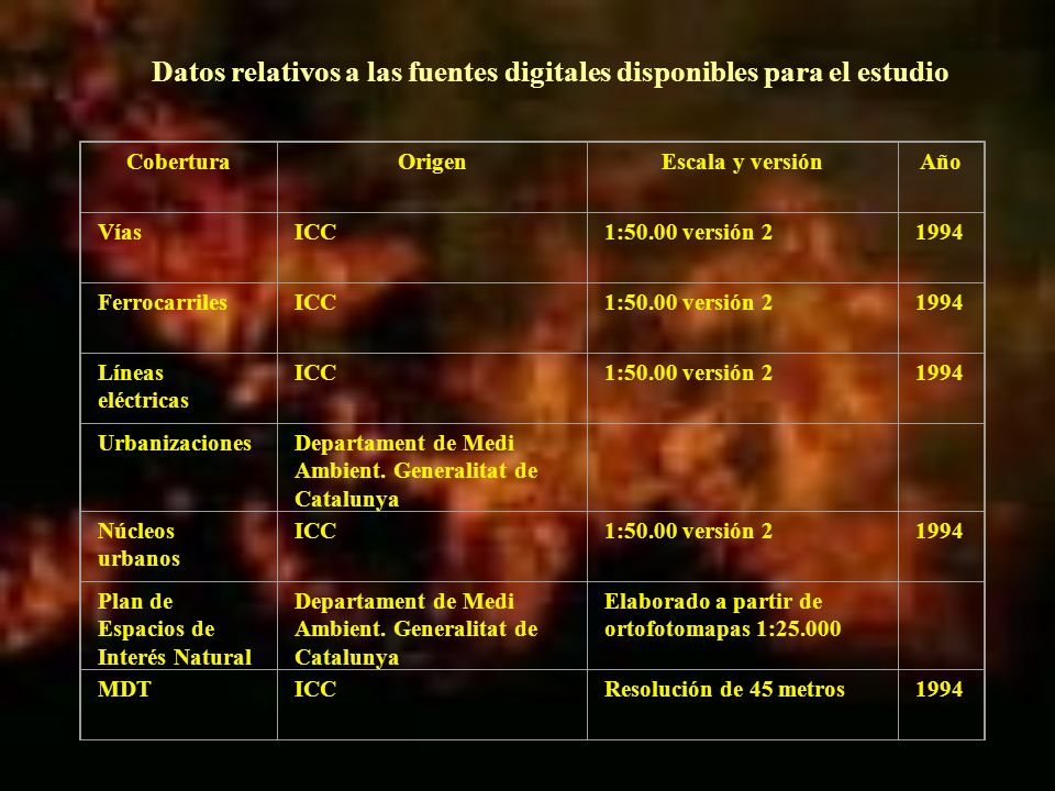 Datos relativos a las fuentes digitales disponibles para el estudio