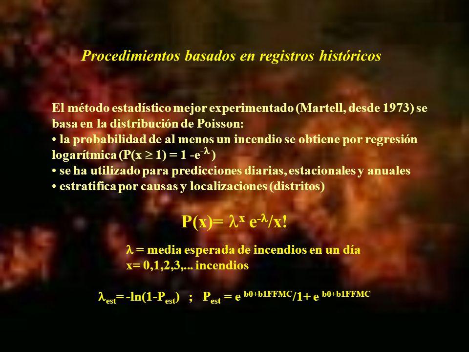 P(x)= x e-/x! Procedimientos basados en registros históricos