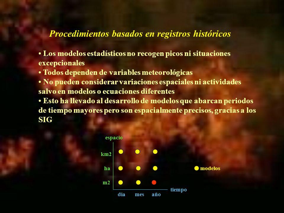 Procedimientos basados en registros históricos
