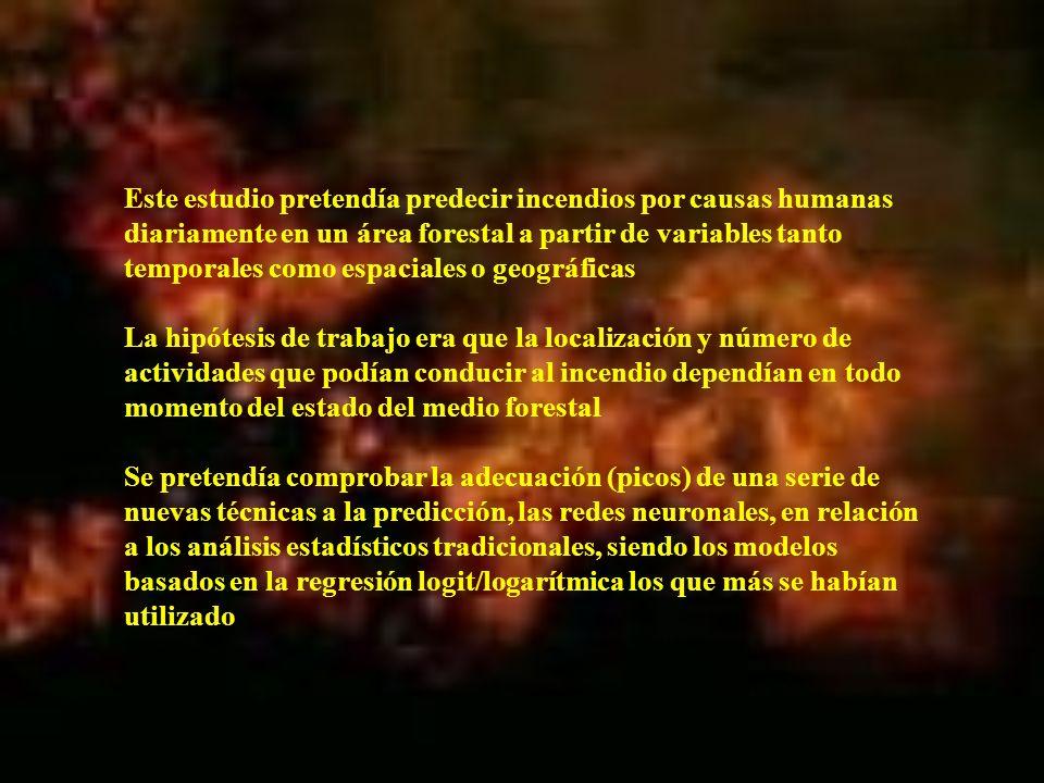 Este estudio pretendía predecir incendios por causas humanas diariamente en un área forestal a partir de variables tanto temporales como espaciales o geográficas