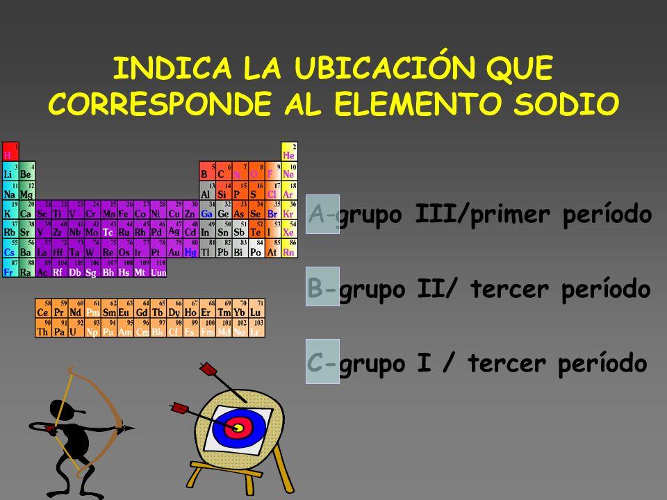 INDICA LA UBICACIÓN QUE CORRESPONDE AL ELEMENTO SODIO