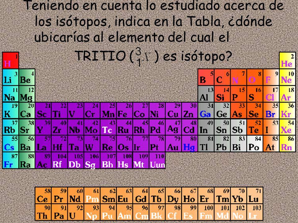 Teniendo en cuenta lo estudiado acerca de los isótopos, indica en la Tabla, ¿dónde ubicarías al elemento del cual el TRITIO ( ) es isótopo