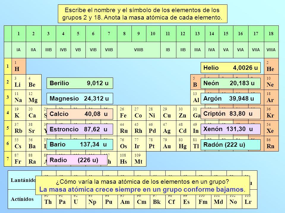 La masa atómica crece siempre en un grupo conforme bajamos.
