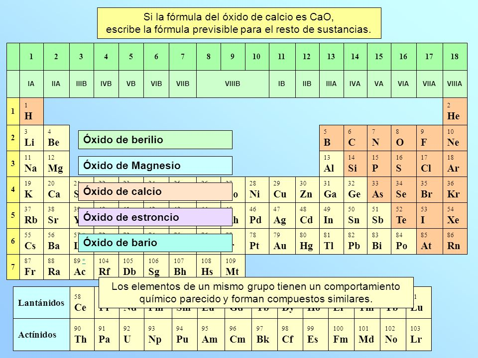 Si la fórmula del óxido de calcio es CaO,
