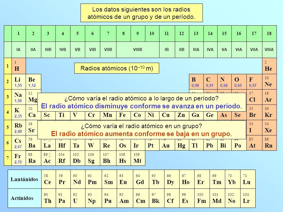 El radio atómico disminuye conforme se avanza en un período.