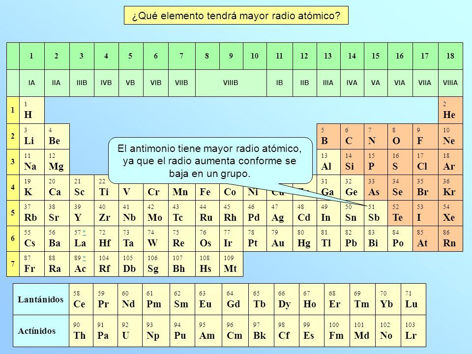 ¿Qué elemento tendrá mayor radio atómico