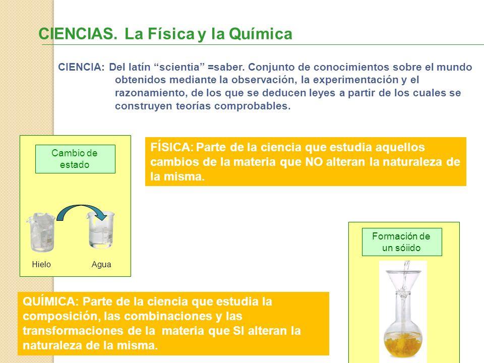 CIENCIAS. La Física y la Química