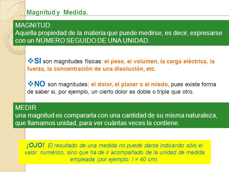 Magnitud y Medida. MAGNITUD: Aquella propiedad de la materia que puede medirse, es decir, expresarse con un NÚMERO SEGUIDO DE UNA UNIDAD.