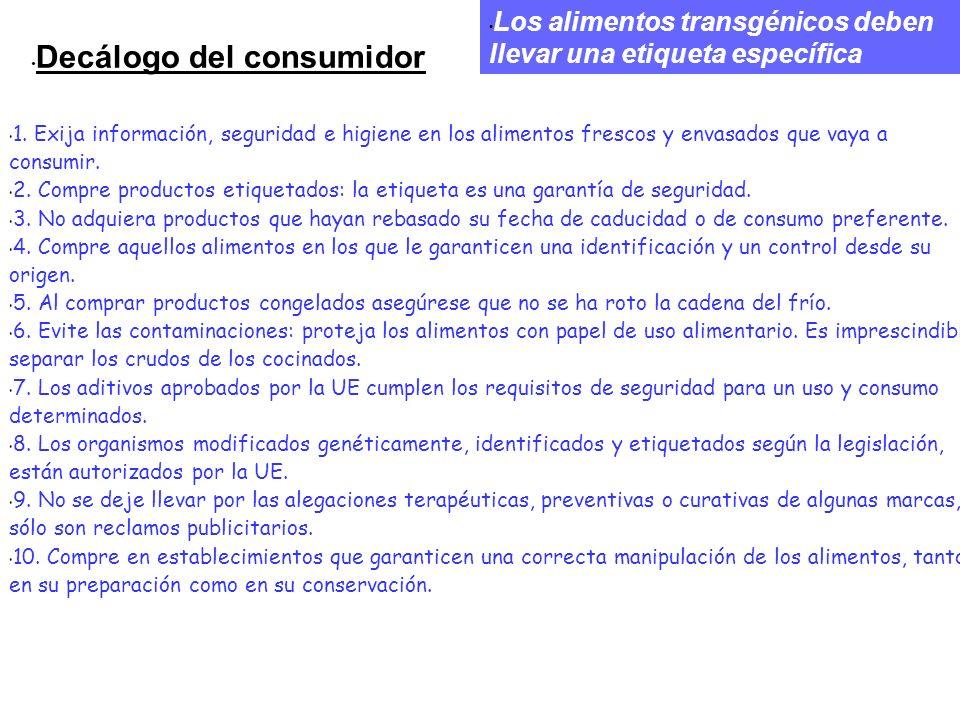 Decálogo del consumidor
