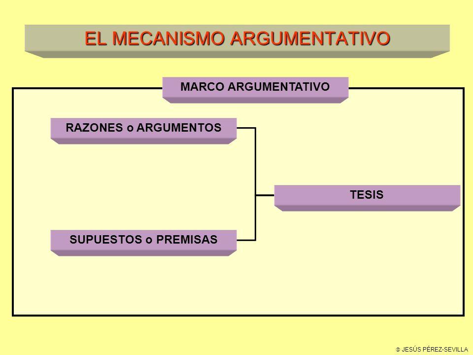 EL MECANISMO ARGUMENTATIVO