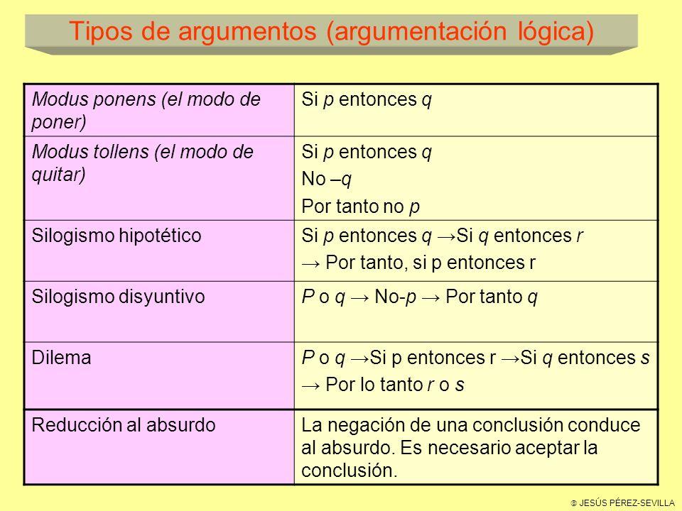 Tipos de argumentos (argumentación lógica)