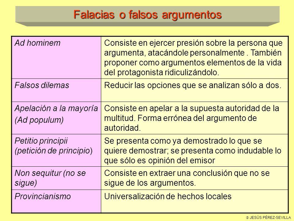 Falacias o falsos argumentos
