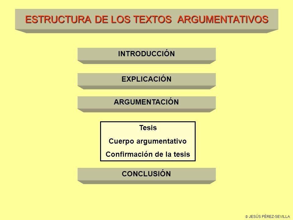 ESTRUCTURA DE LOS TEXTOS ARGUMENTATIVOS
