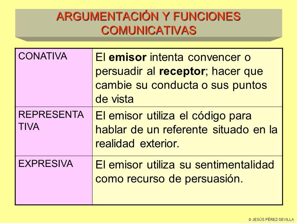 ARGUMENTACIÓN Y FUNCIONES COMUNICATIVAS