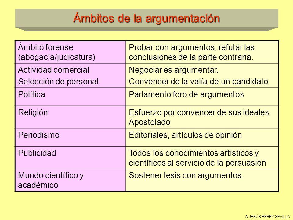 Ámbitos de la argumentación