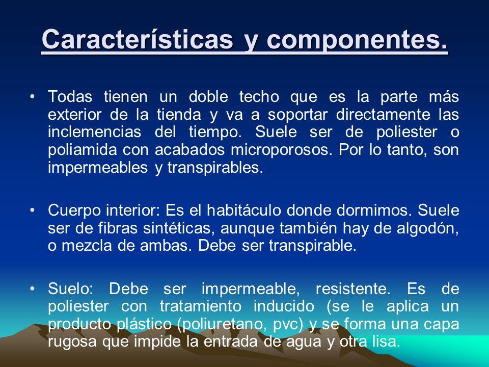 Características y componentes.