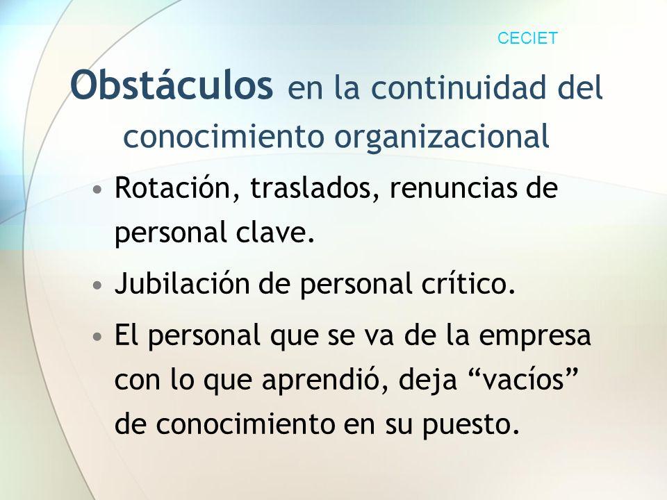 Obstáculos en la continuidad del conocimiento organizacional