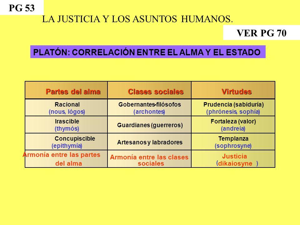 LA JUSTICIA Y LOS ASUNTOS HUMANOS. VER PG 70
