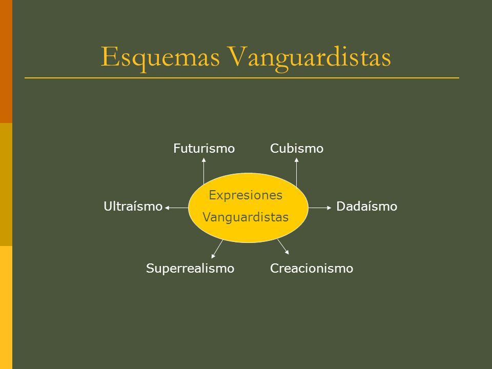 Esquemas Vanguardistas