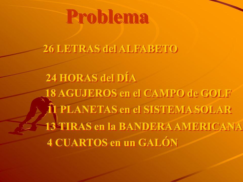 Problema 26 LETRAS del ALFABETO 24 HORAS del DÍA