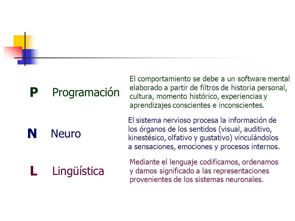 P N L Programación Neuro Lingüística