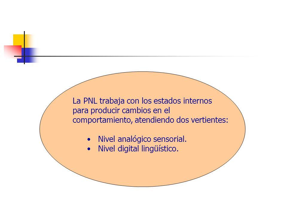 La PNL trabaja con los estados internos