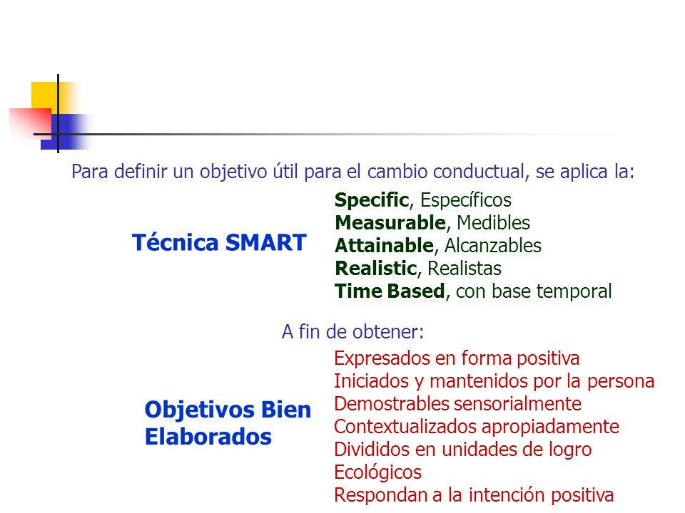 Para definir un objetivo útil para el cambio conductual, se aplica la: