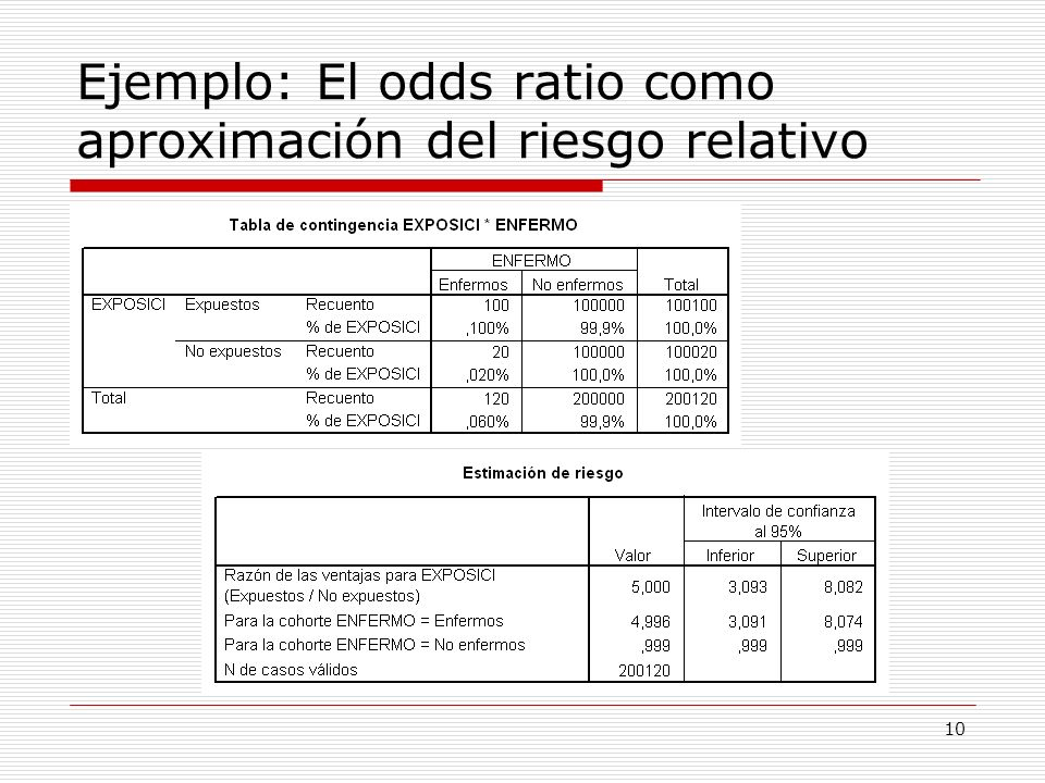 Ejemplo: El odds ratio como aproximación del riesgo relativo