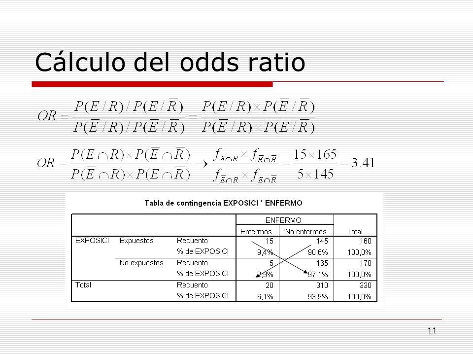 Cálculo del odds ratio