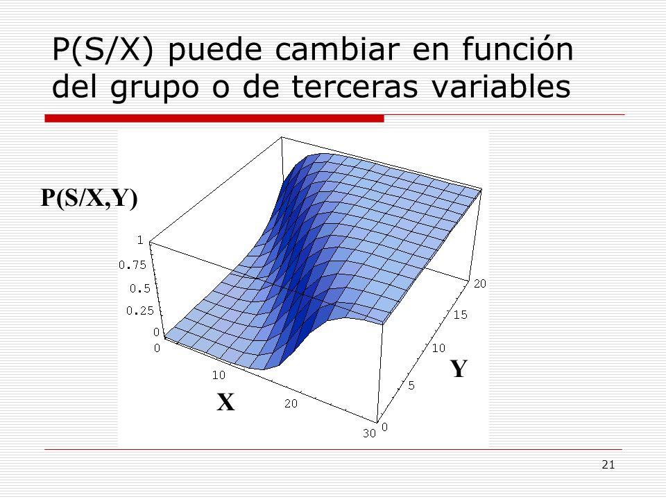 P(S/X) puede cambiar en función del grupo o de terceras variables