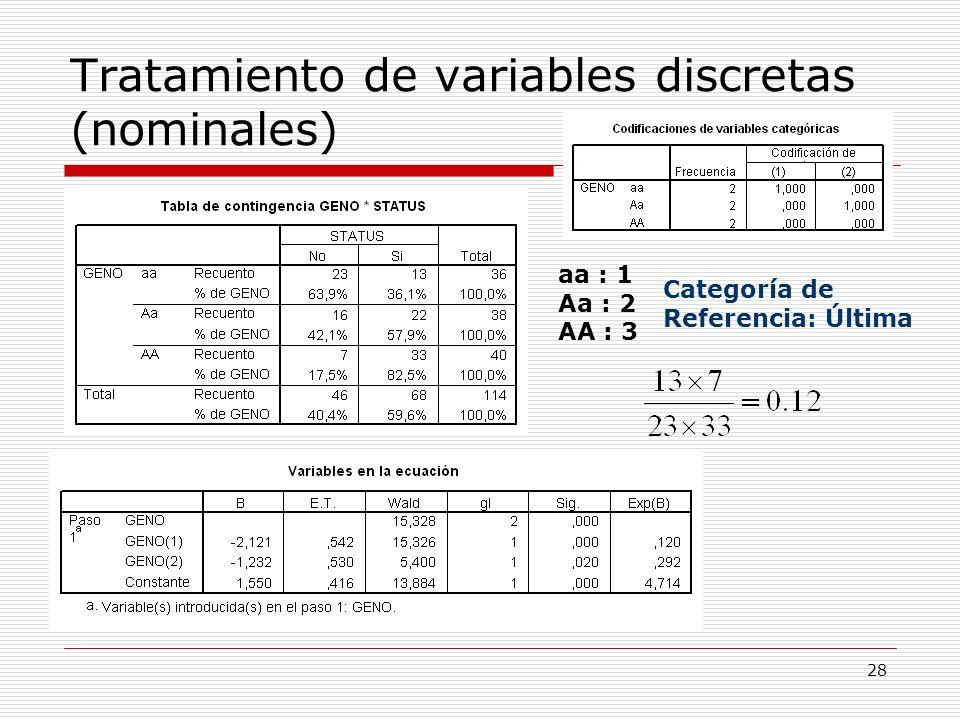 Tratamiento de variables discretas (nominales)