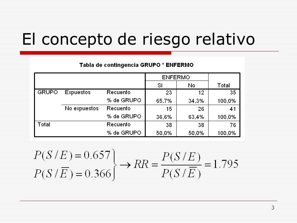 El concepto de riesgo relativo