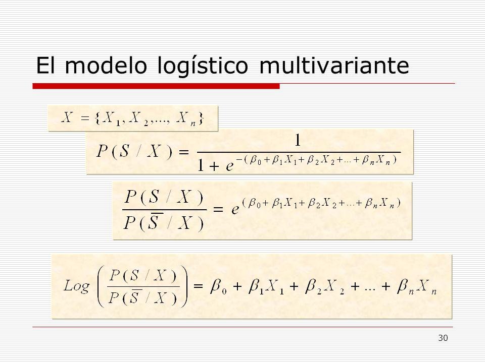 El modelo logístico multivariante