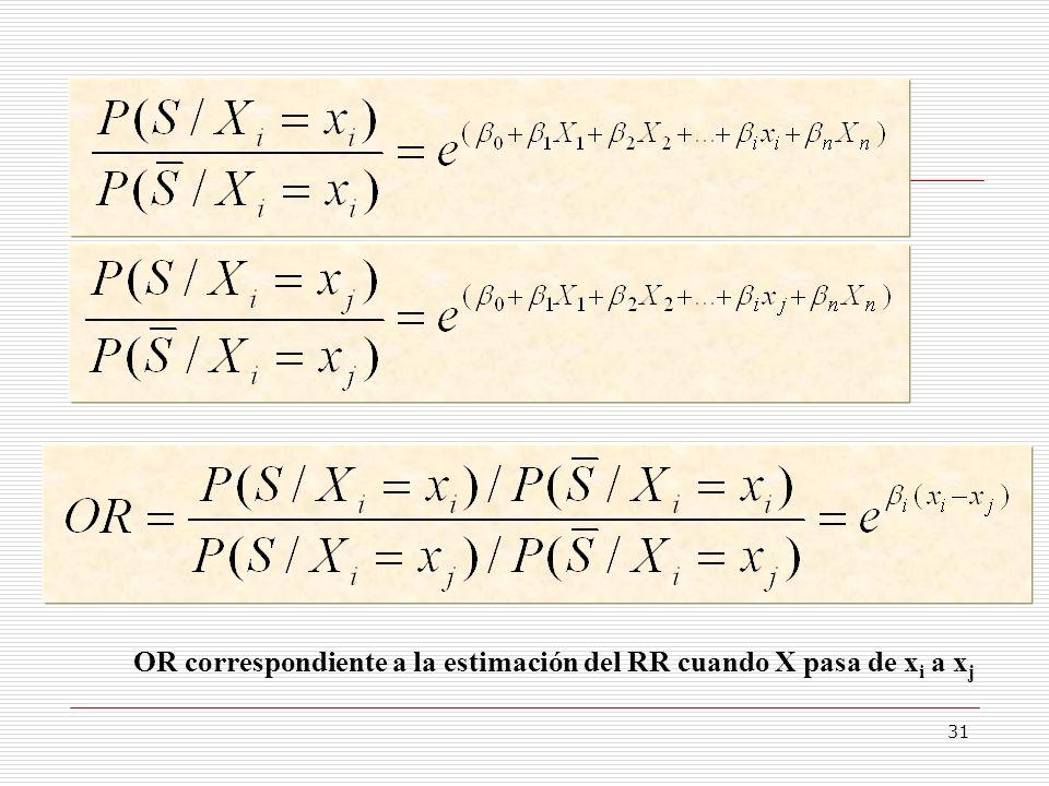 OR correspondiente a la estimación del RR cuando X pasa de xi a xj