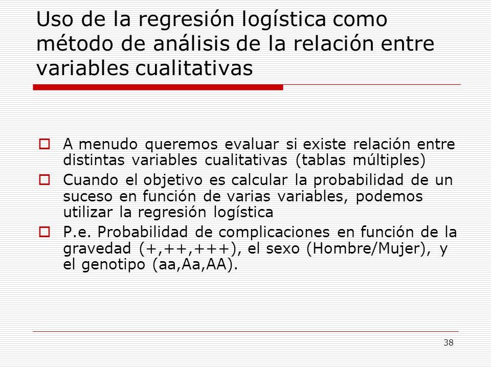 Uso de la regresión logística como método de análisis de la relación entre variables cualitativas