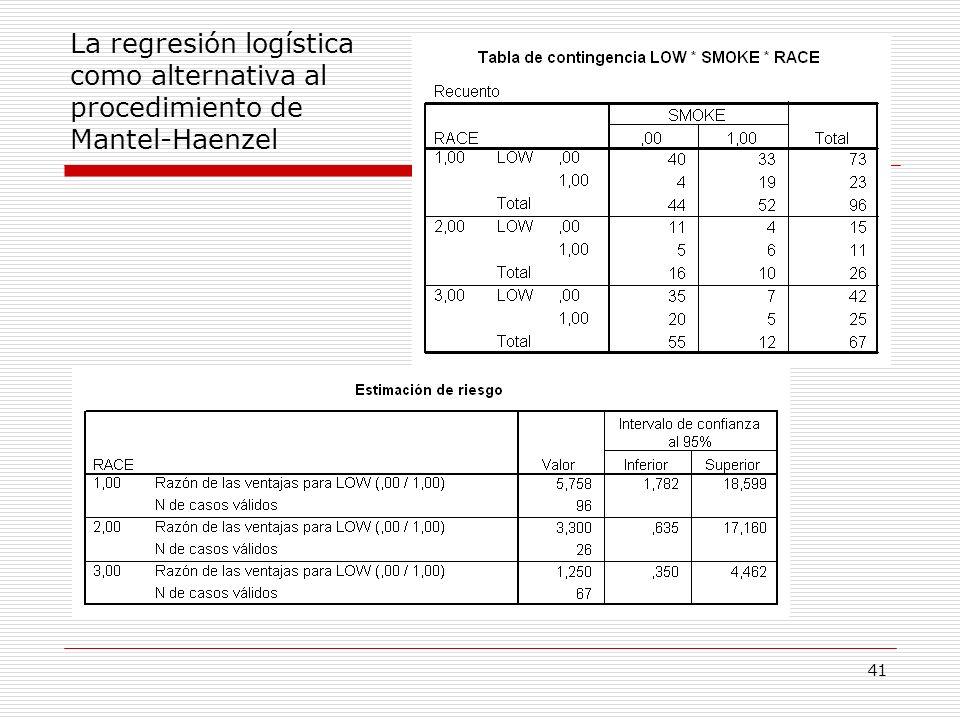 La regresión logística como alternativa al procedimiento de Mantel-Haenzel