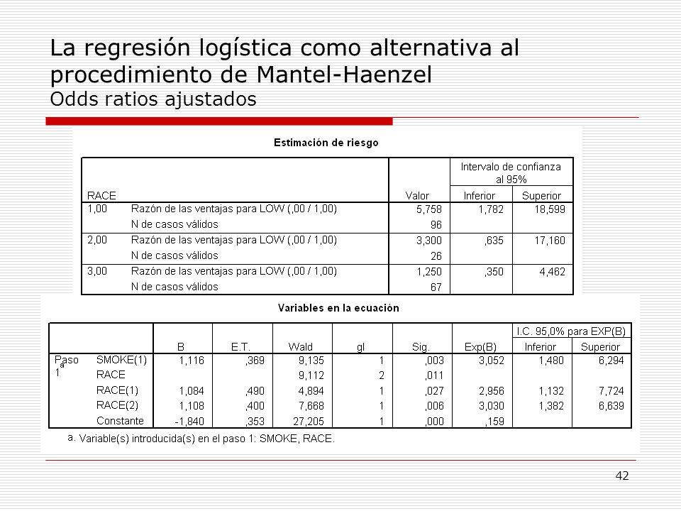 La regresión logística como alternativa al procedimiento de Mantel-Haenzel Odds ratios ajustados